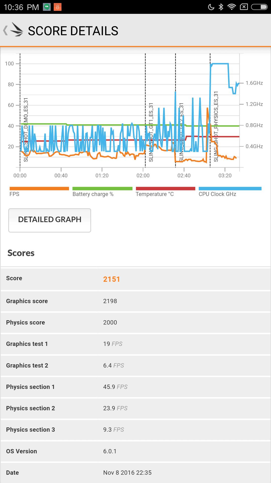 Xiaomi Mi MIX AH NS Screenshots benchmark 6