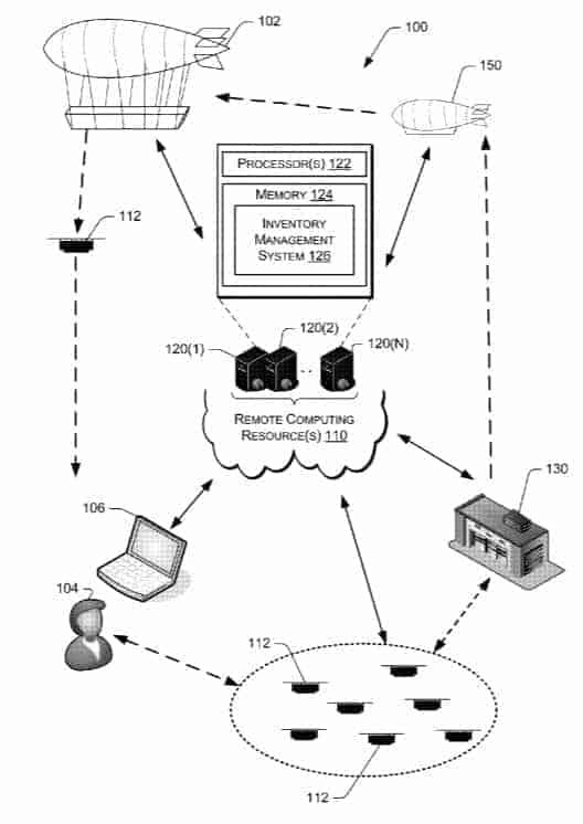 Amazon Flying Warehouse Patent 1