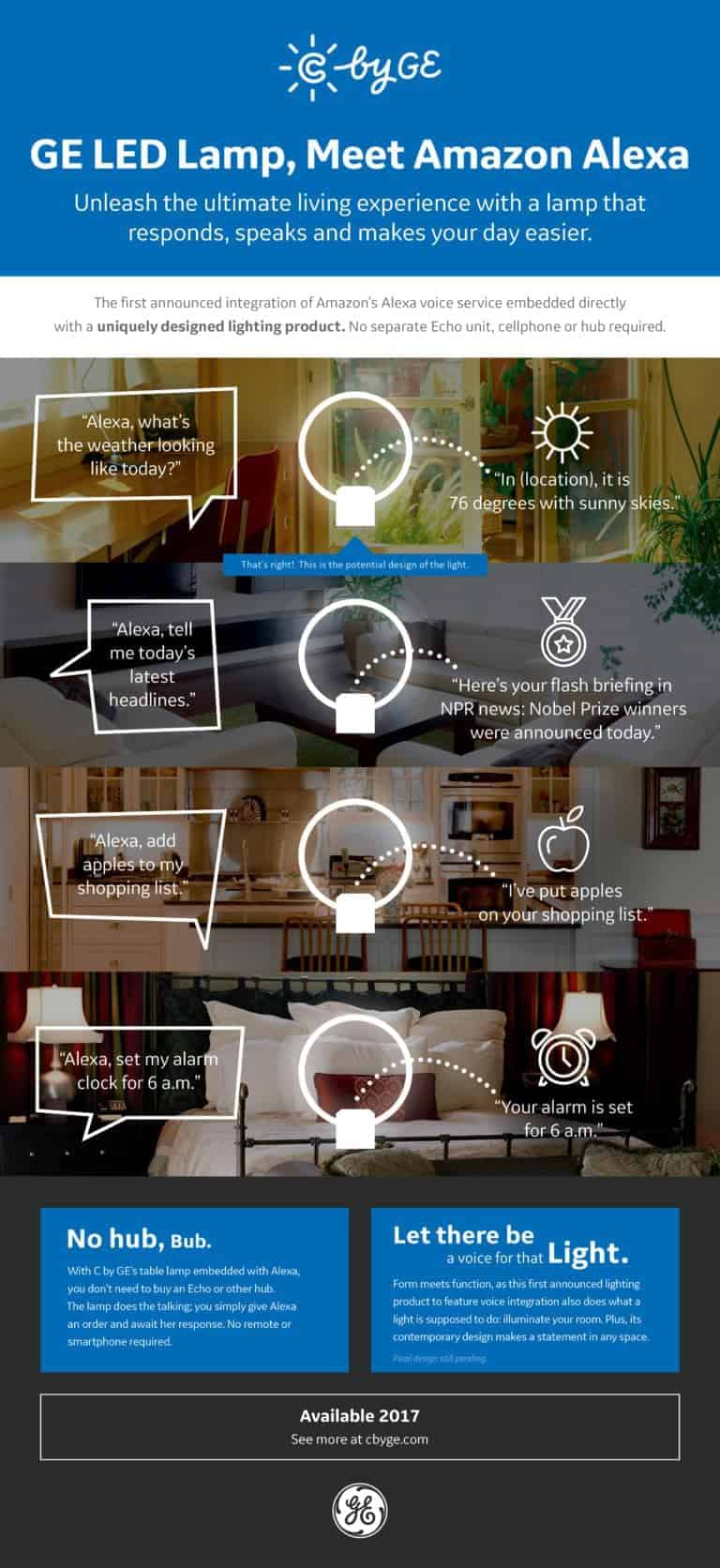 C by GE Alexa Smart Lamp General Electric Infographic