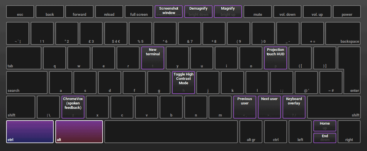 Keyboard shortcuts for Control and Alt as modifiers