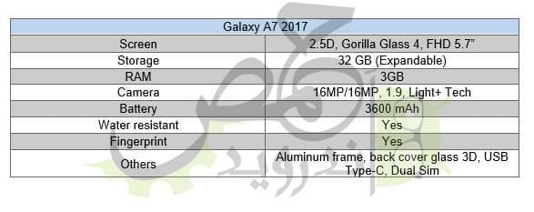 galaxy-a7-2017-specs-leak_1