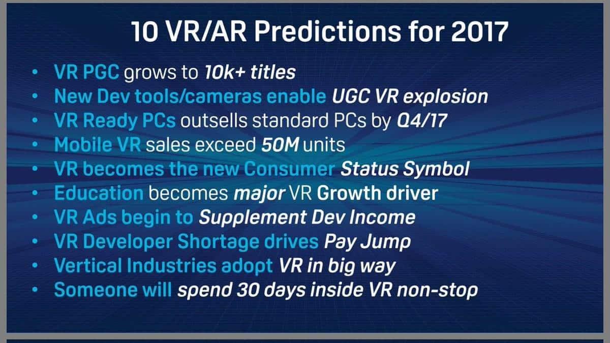 HTC VR predictions 2