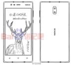 Nokia 20161227 Design 3