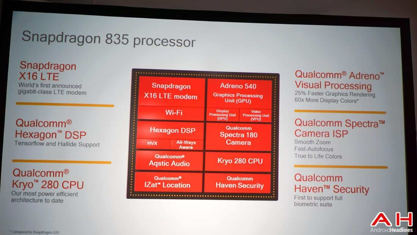 Qualcomm Snapdragon 835 AH 7