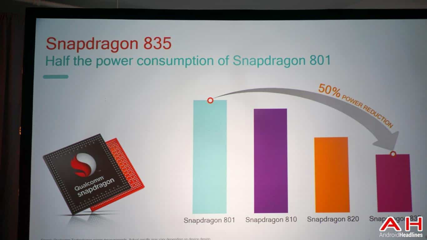 Qualcomm Snapdragon 835 AH 8