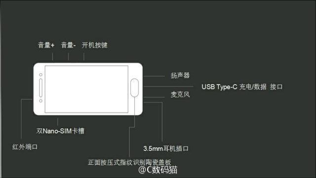 Xiaomi Mi S rumor KK 7