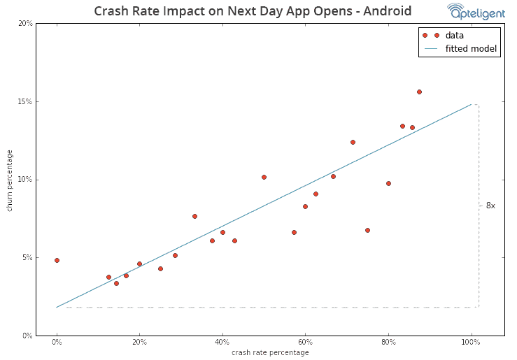 crash churn chart 4