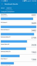 Lenovo PHAB2 Pro AH NS Screenshots benchmarks 02