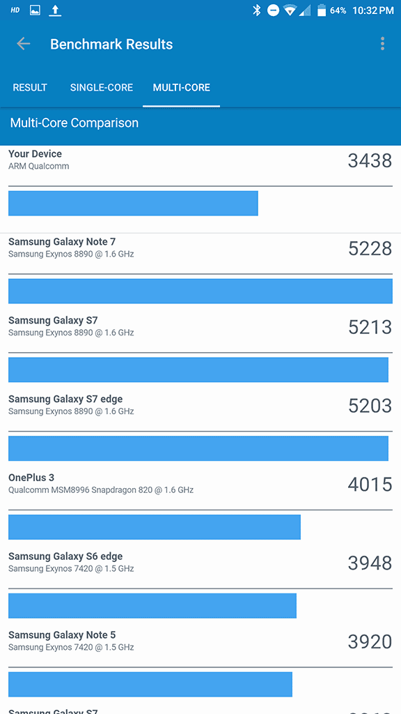 Lenovo PHAB2 Pro AH NS Screenshots benchmarks 04b