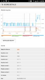 Lenovo PHAB2 Pro AH NS Screenshots benchmarks 08