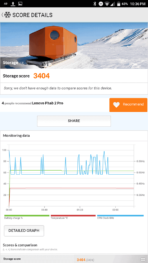 Lenovo PHAB2 Pro AH NS Screenshots benchmarks 09