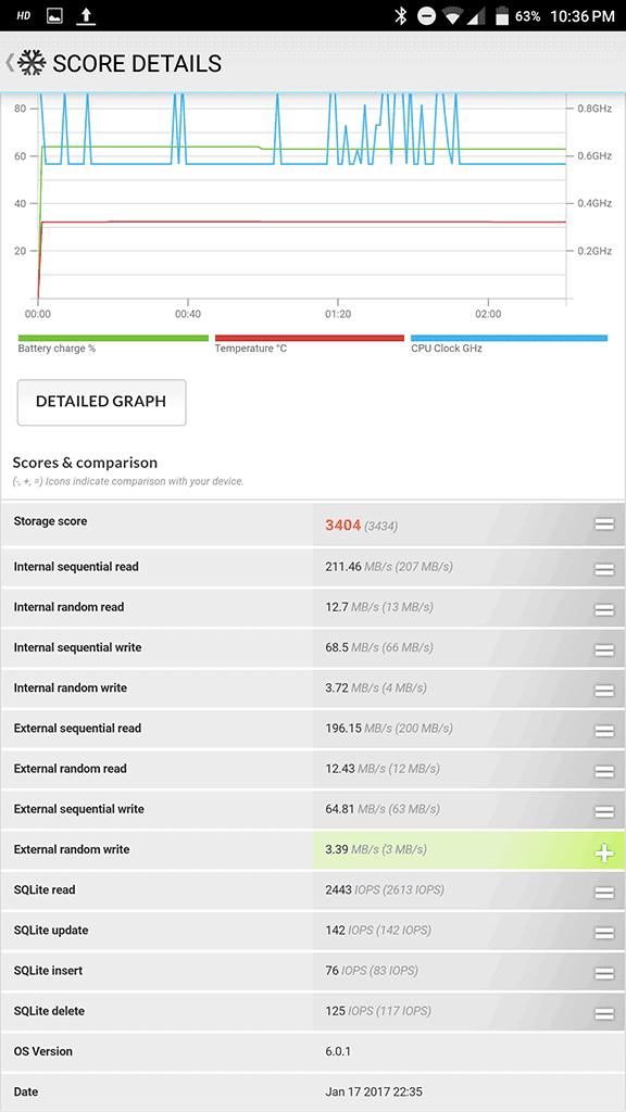 Lenovo PHAB2 Pro AH NS Screenshots benchmarks 10