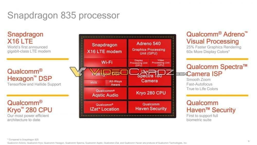 Qualcomm Snapdragon 835 a