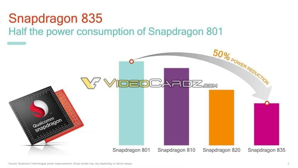 Qualcomm Snapdragon 835 c