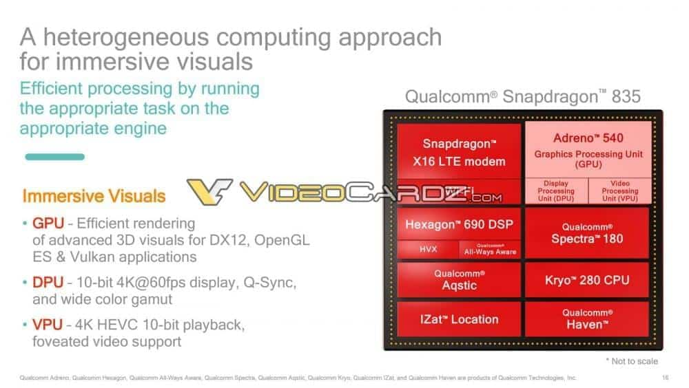 Qualcomm Snapdragon 835 slides leak 1
