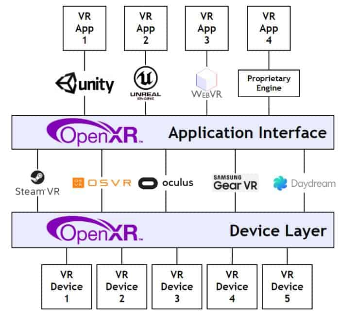 OpenXR 1