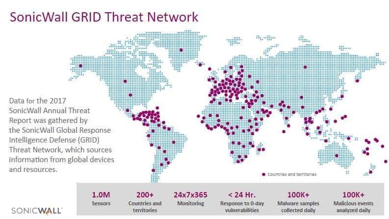 SonicWall 2017 Threat Report 1