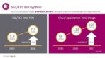 SonicWall 2017 Threat Report 5