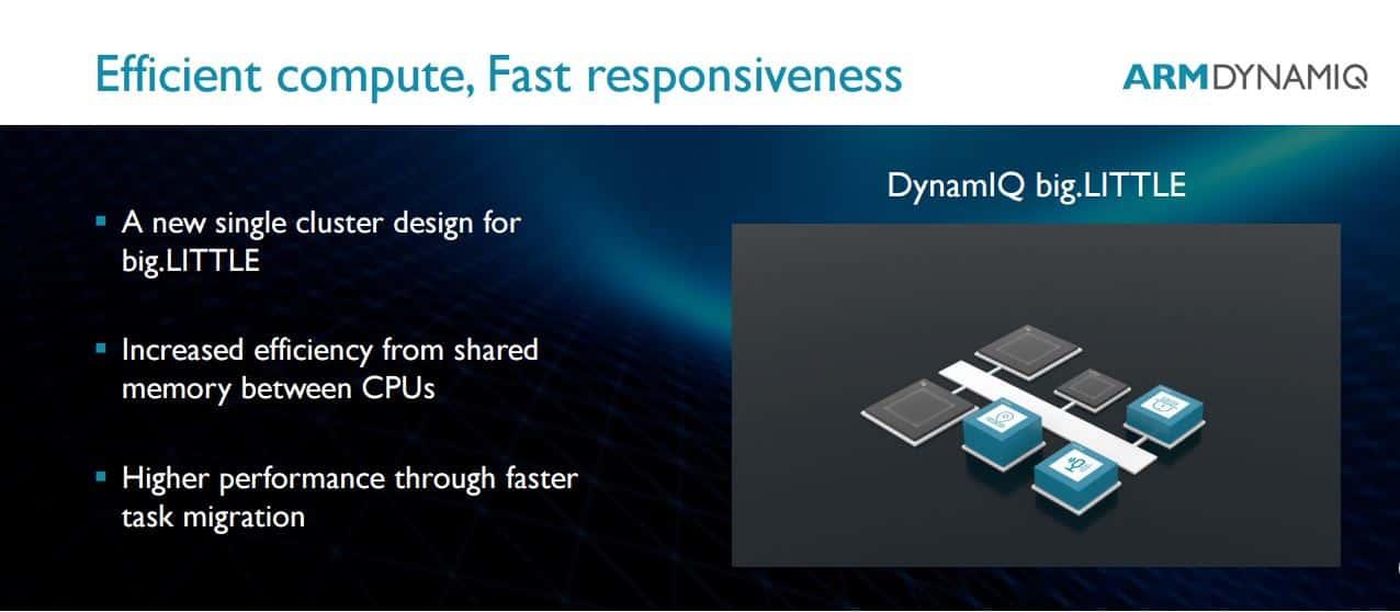 ARM DynamIQ 5