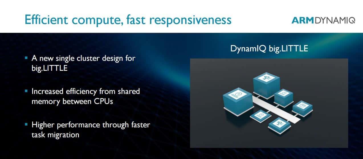 ARM DynamIQ 9