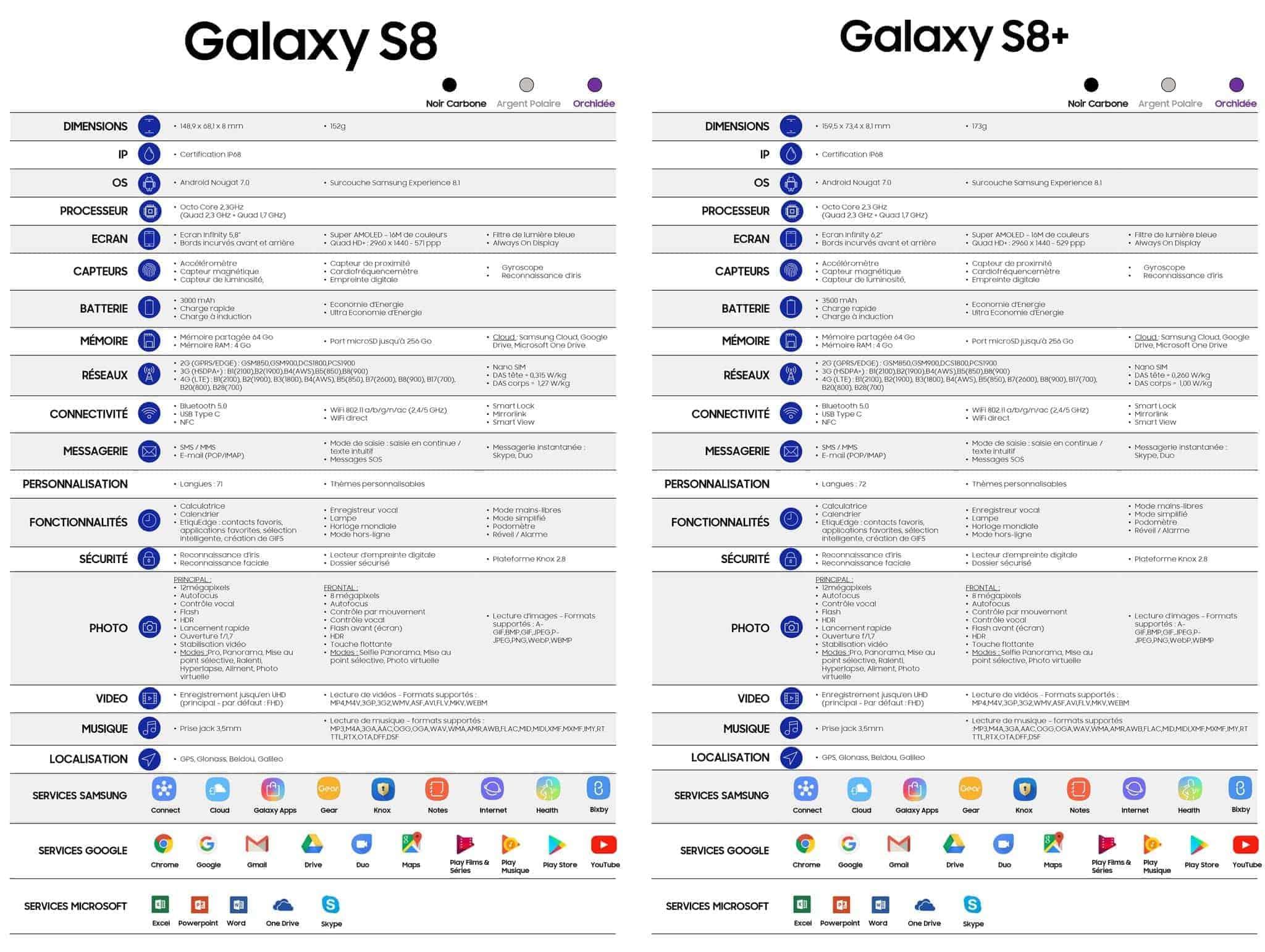 Galaxy S8 full specs leak 111