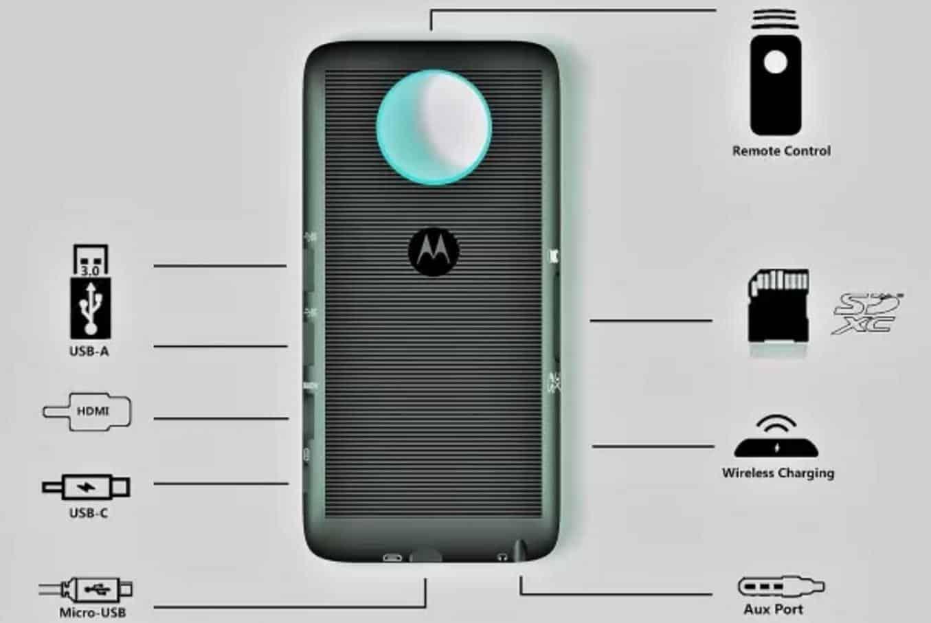 Moto Z The Storage Mod 1