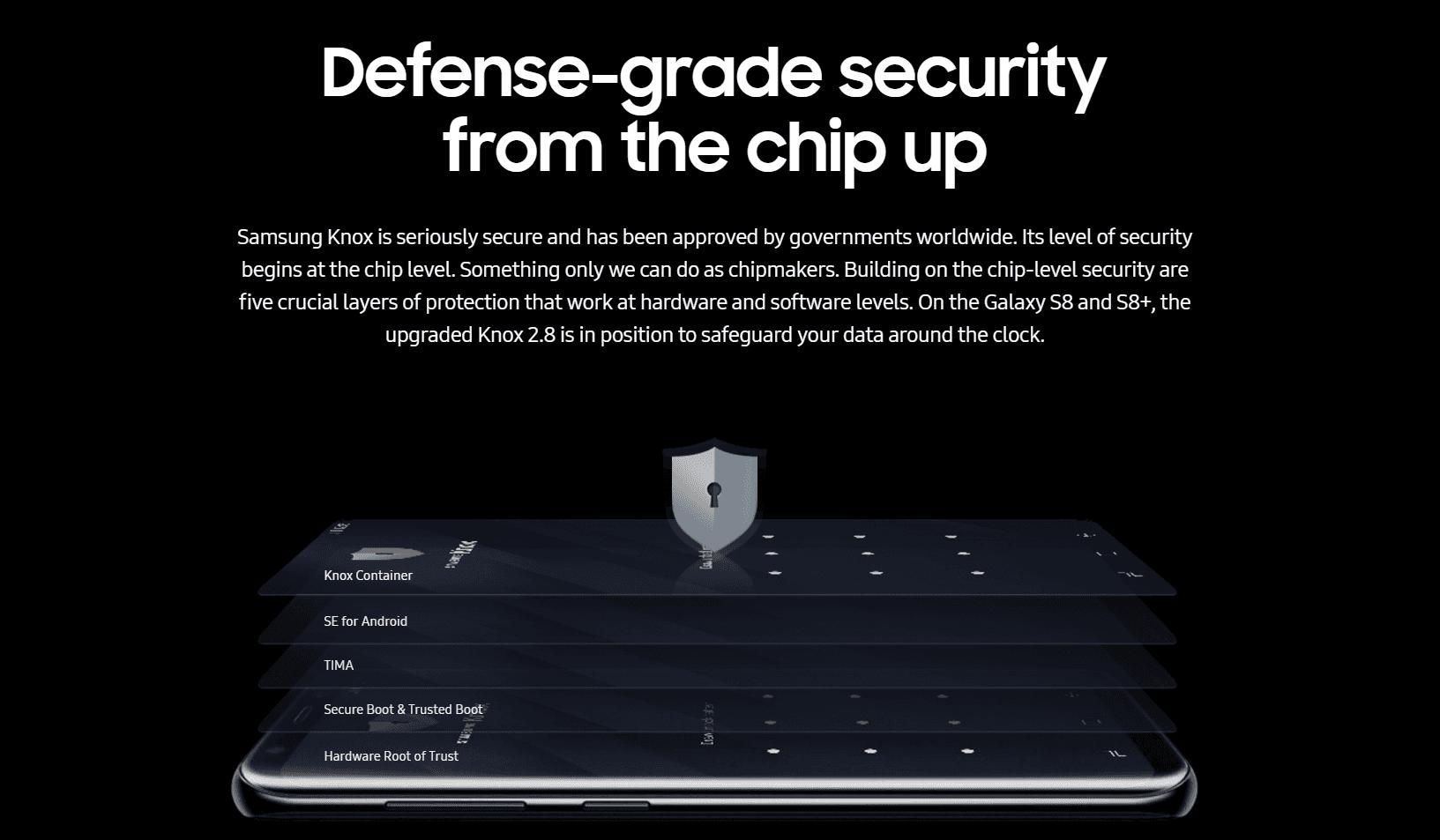 Samsung Security 6