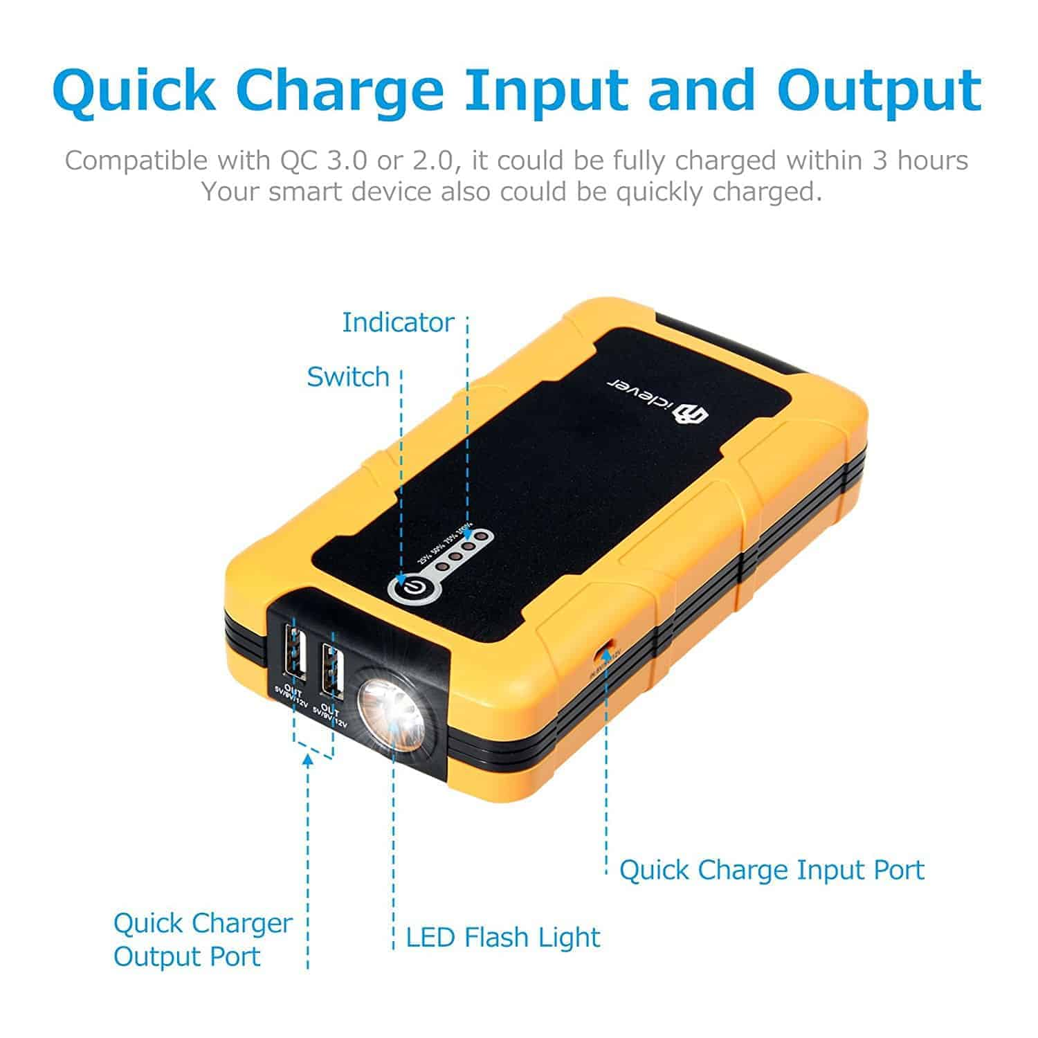 iclever car jump battery pack 4