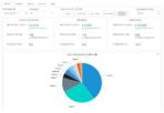 Alexa Metrics Dashboard 2