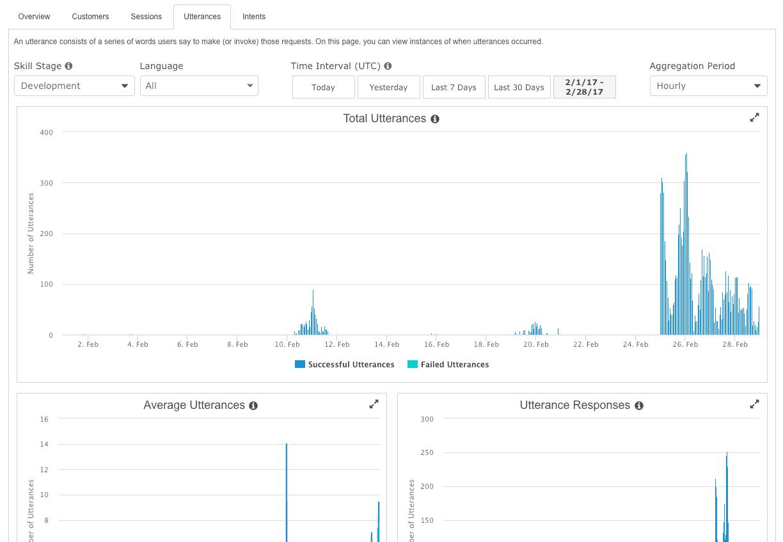 Alexa Metrics Dashboard 5