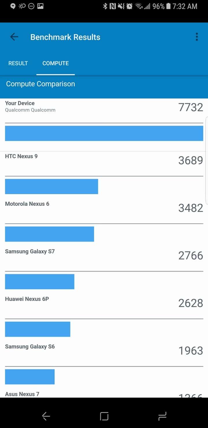 Galaxy S8 AH NS Screenshot benchmark 07
