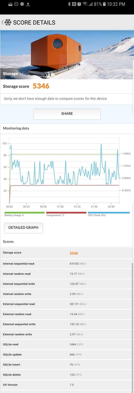 Galaxy S8 AH NS Screenshot benchmark 11
