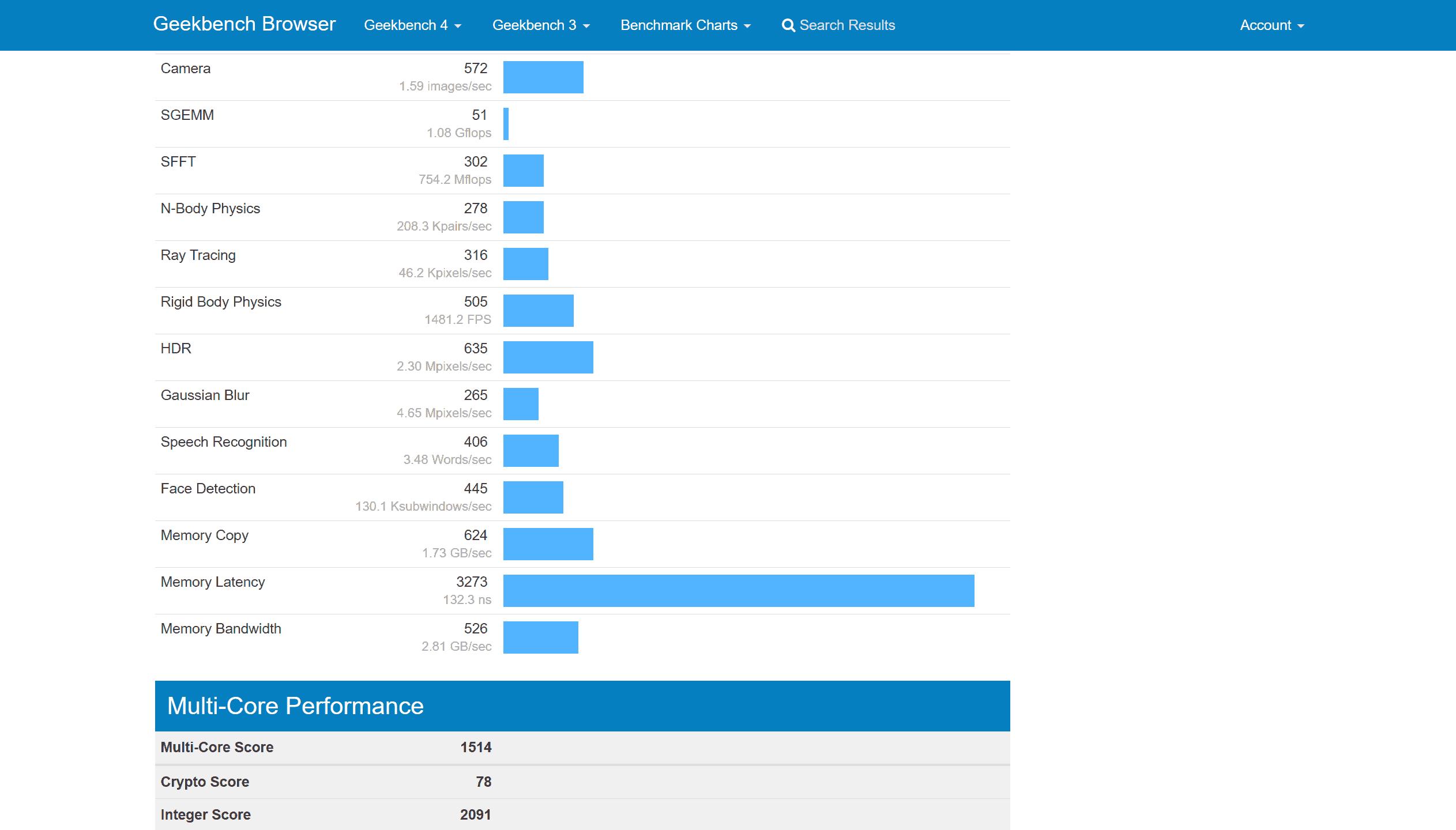 Moto E4 Geekbench 3