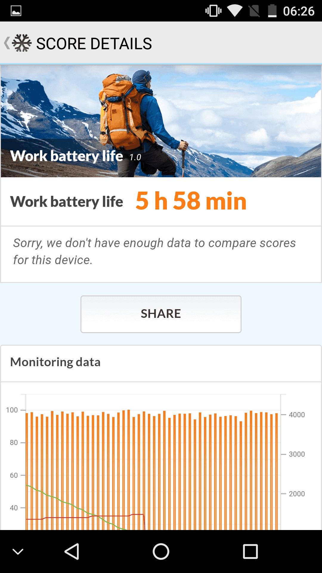 Oukitel U13 Battery Life 2