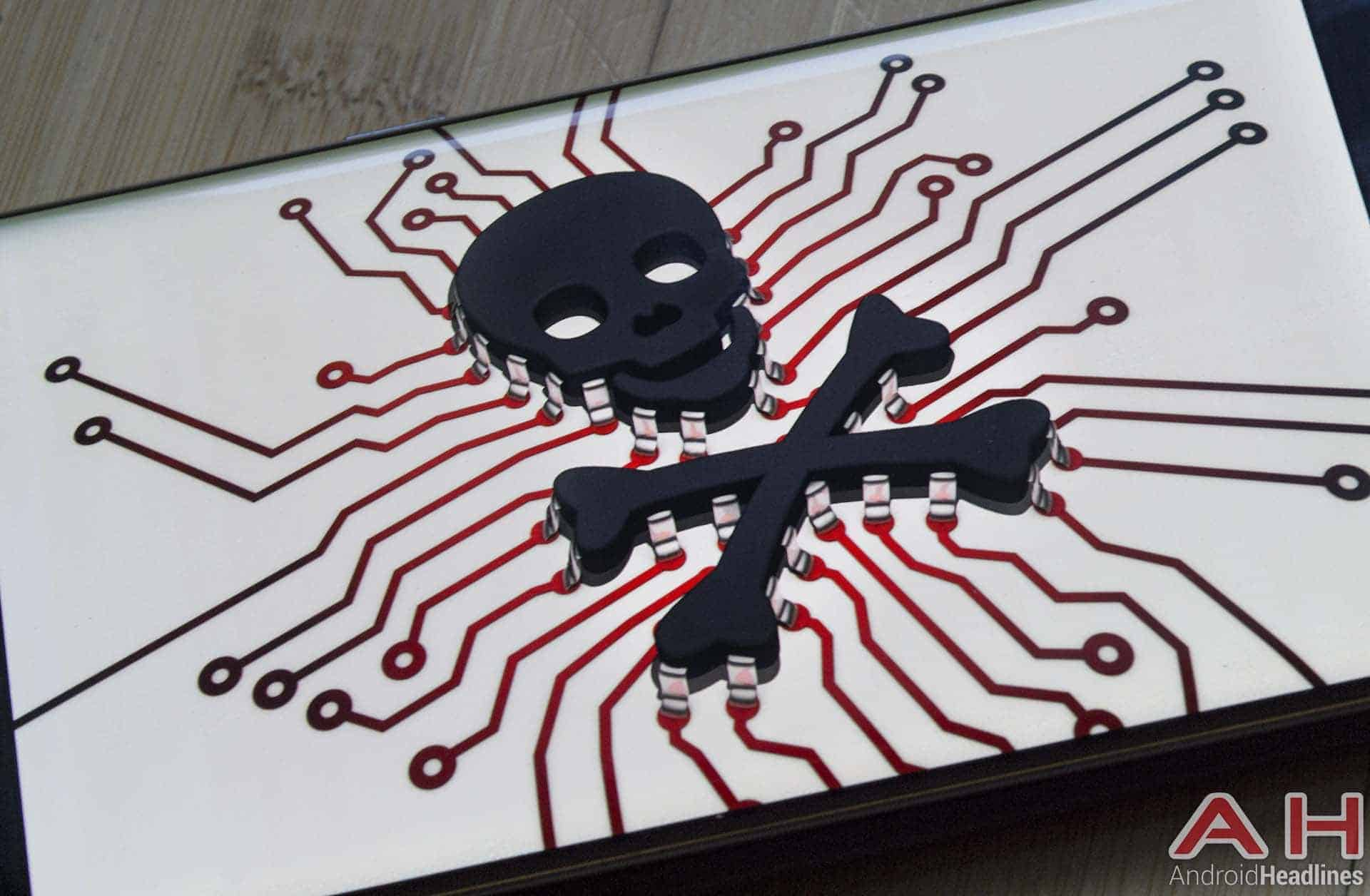 Piracy Virus Malware Threat Hacking AH