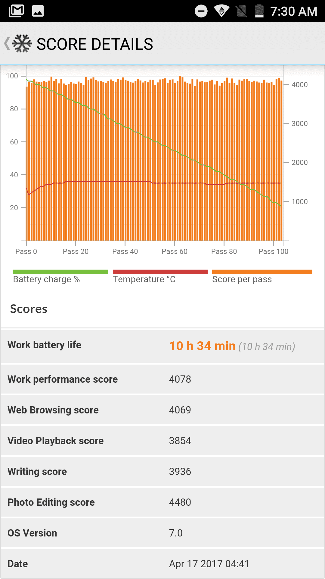 Ulefone Power 2 Battery Life 1
