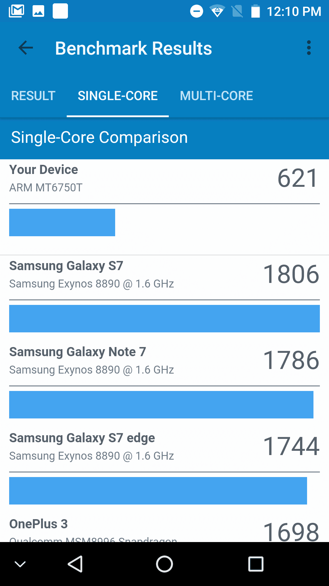 Ulefone Power 2 Benchmarks 4