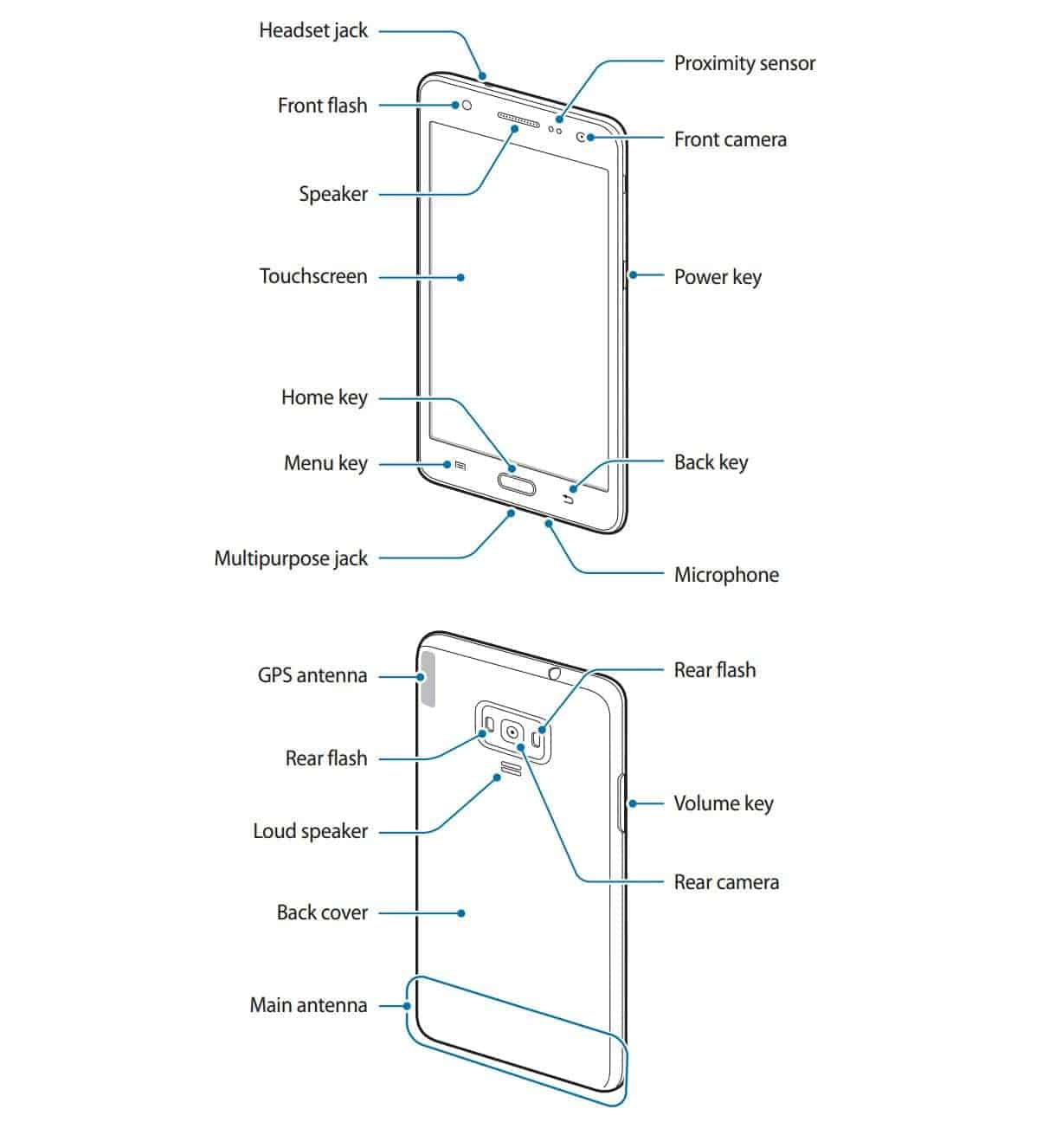 Galaxy S3 Parts Diagram on verizon samsung s5