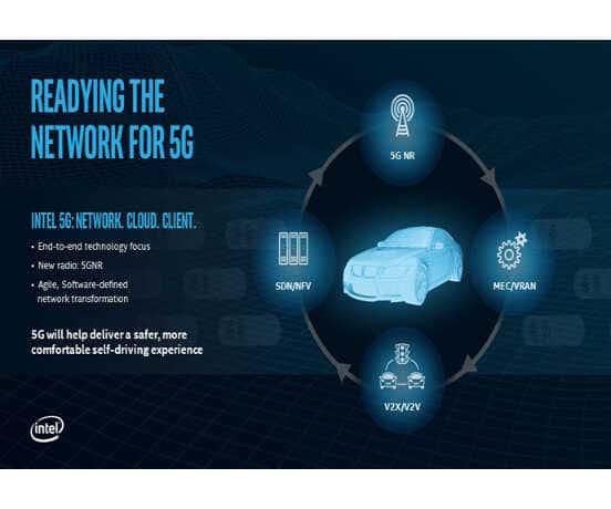 Intel Autonomous Driving 3