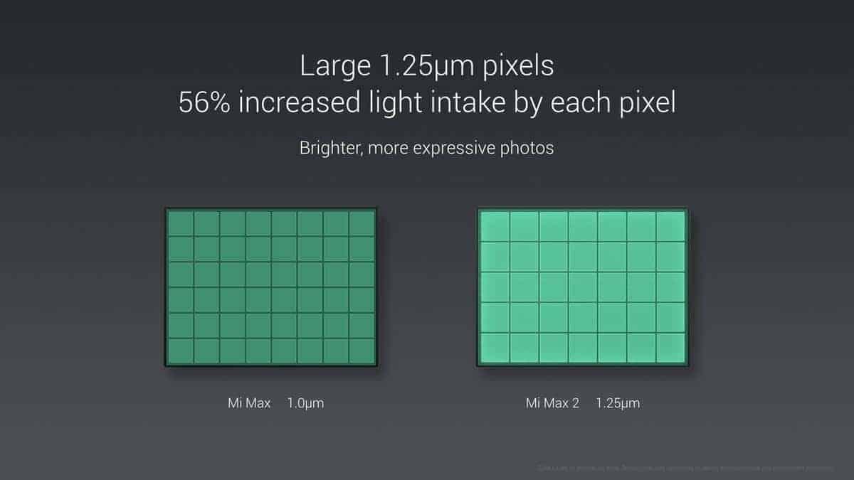 Xiaomi Mi Max 2 16
