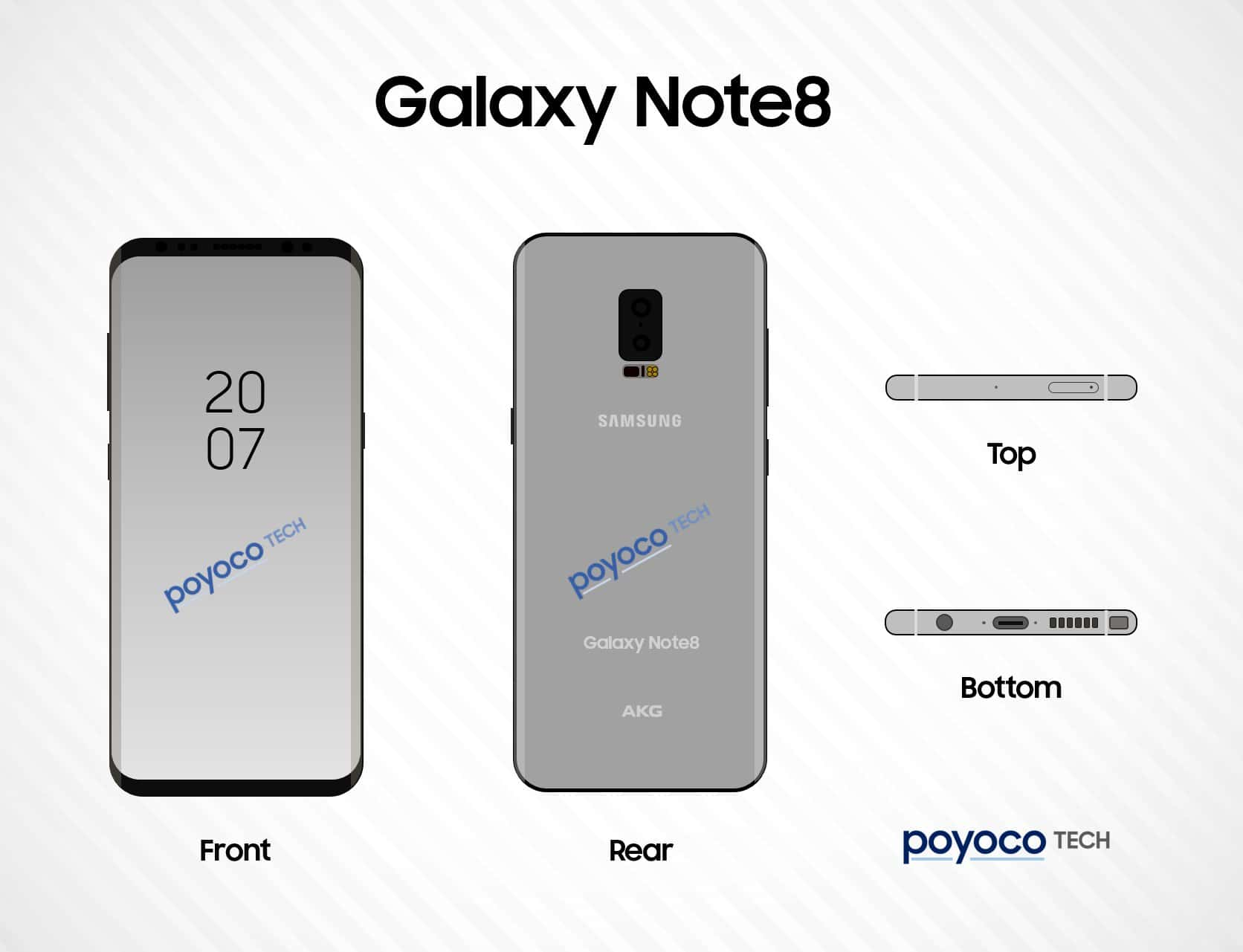 Galaxy Note 8 Poyoco Tech Leak