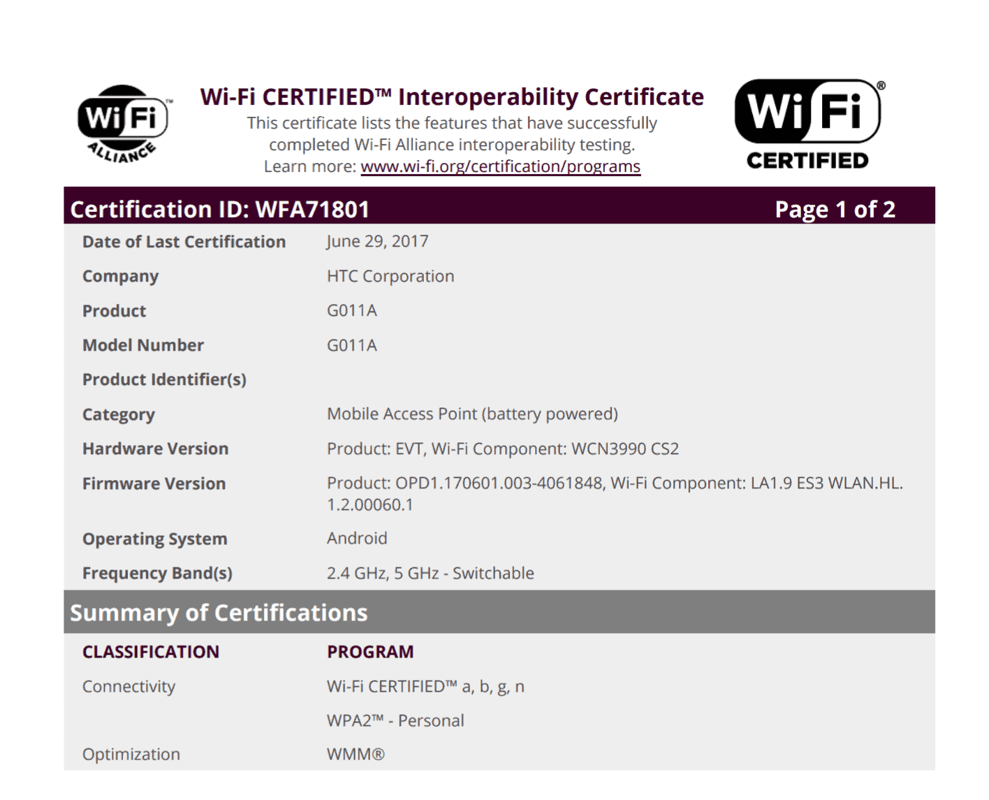 Unannounced Htc G011a Receives Wi Fi Certification Android News
