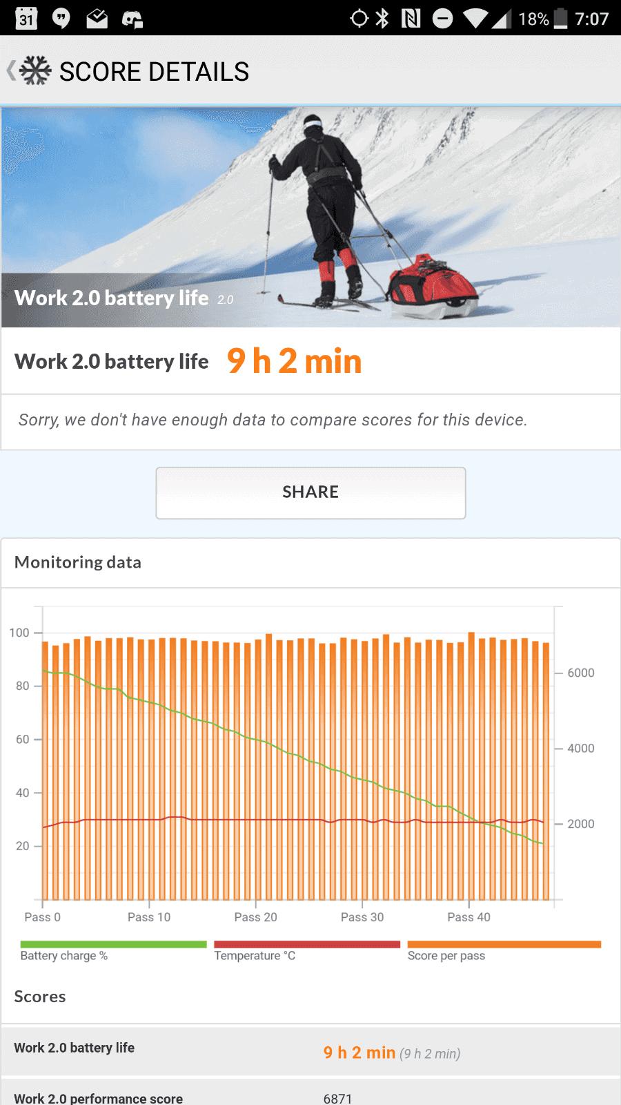 HTC U11 AH NS screenshots battery test