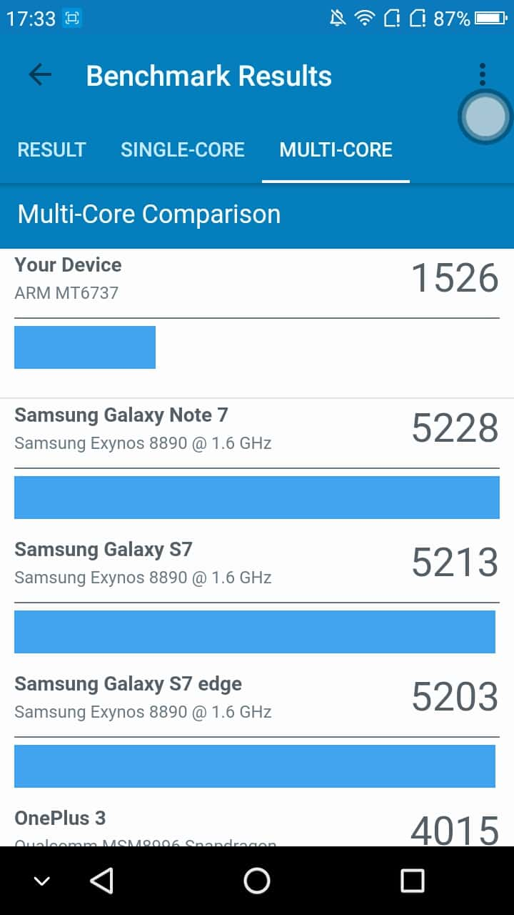 OUKITEL K4000 Plus Benchmarks 1