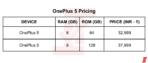 OnePlus 5 India Pricing True Tech Leak