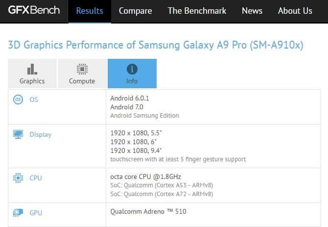 Samsung Galaxy A9 Pro Nougat GFXBench