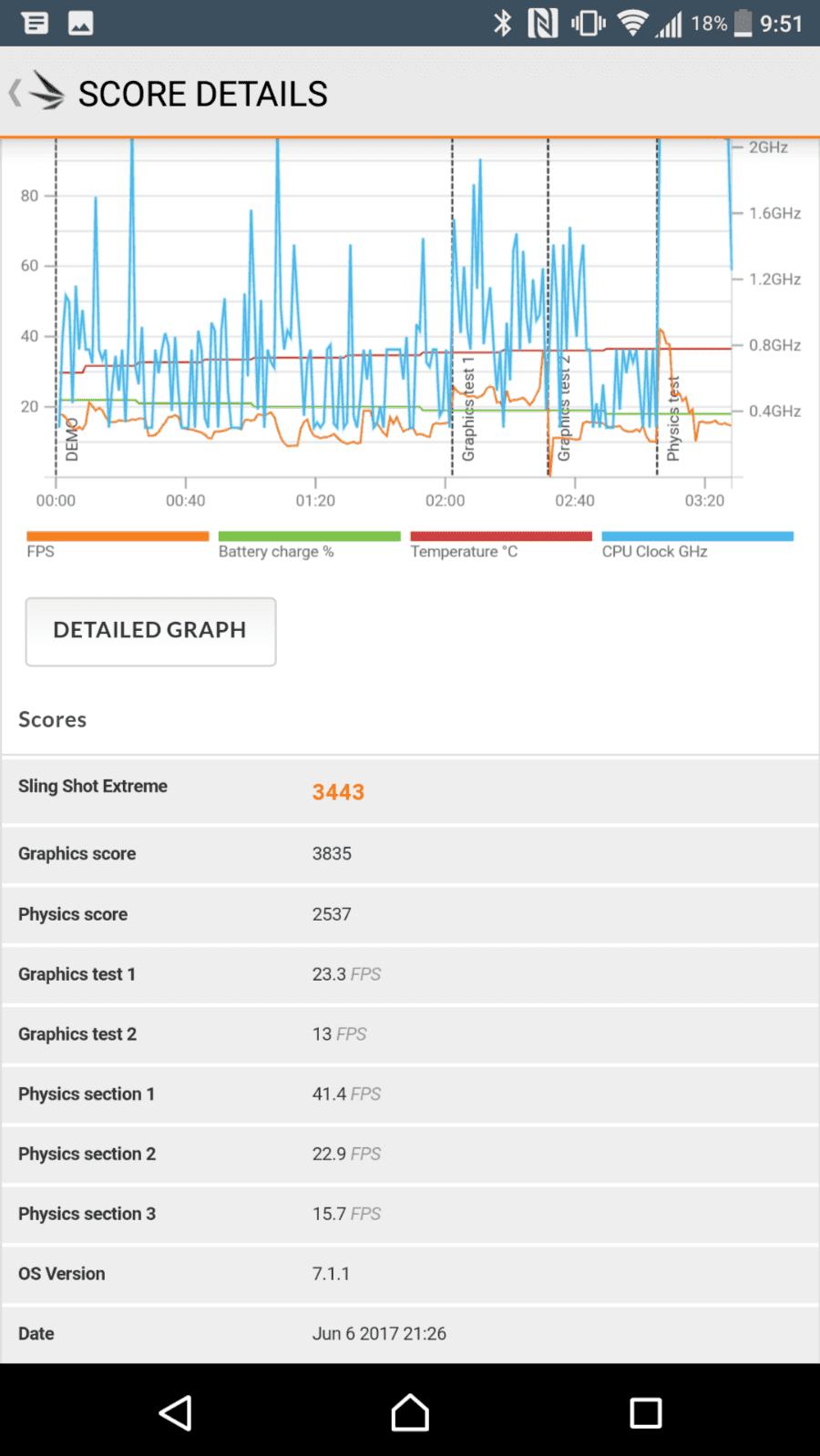 Sony Xperia XZ Premium AH NS Screenshots benchmarks 04