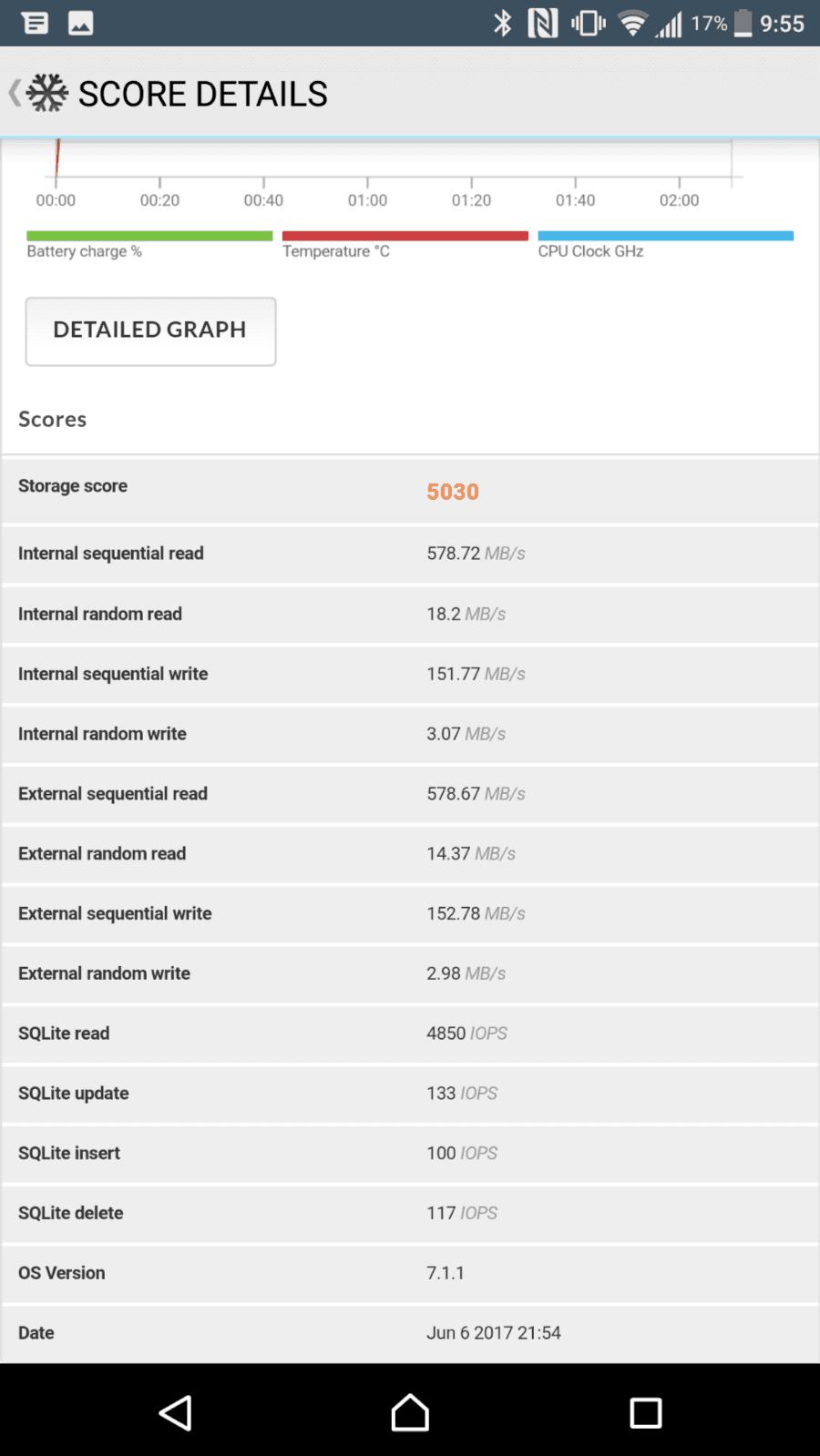 Sony Xperia XZ Premium AH NS Screenshots benchmarks 07