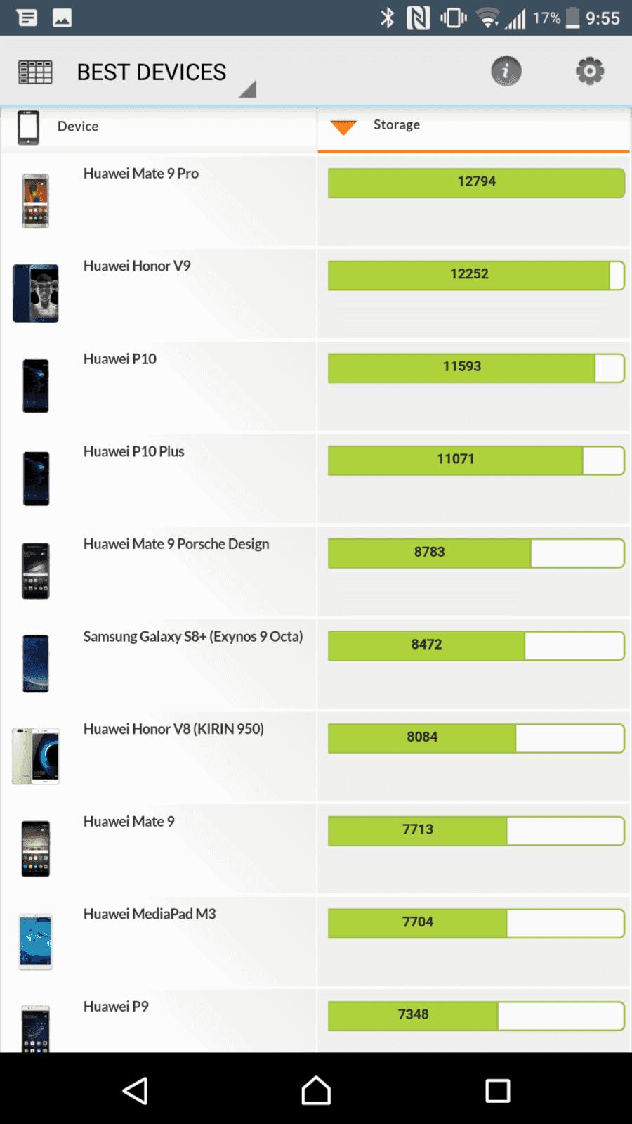 Sony Xperia XZ Premium AH NS Screenshots benchmarks 08