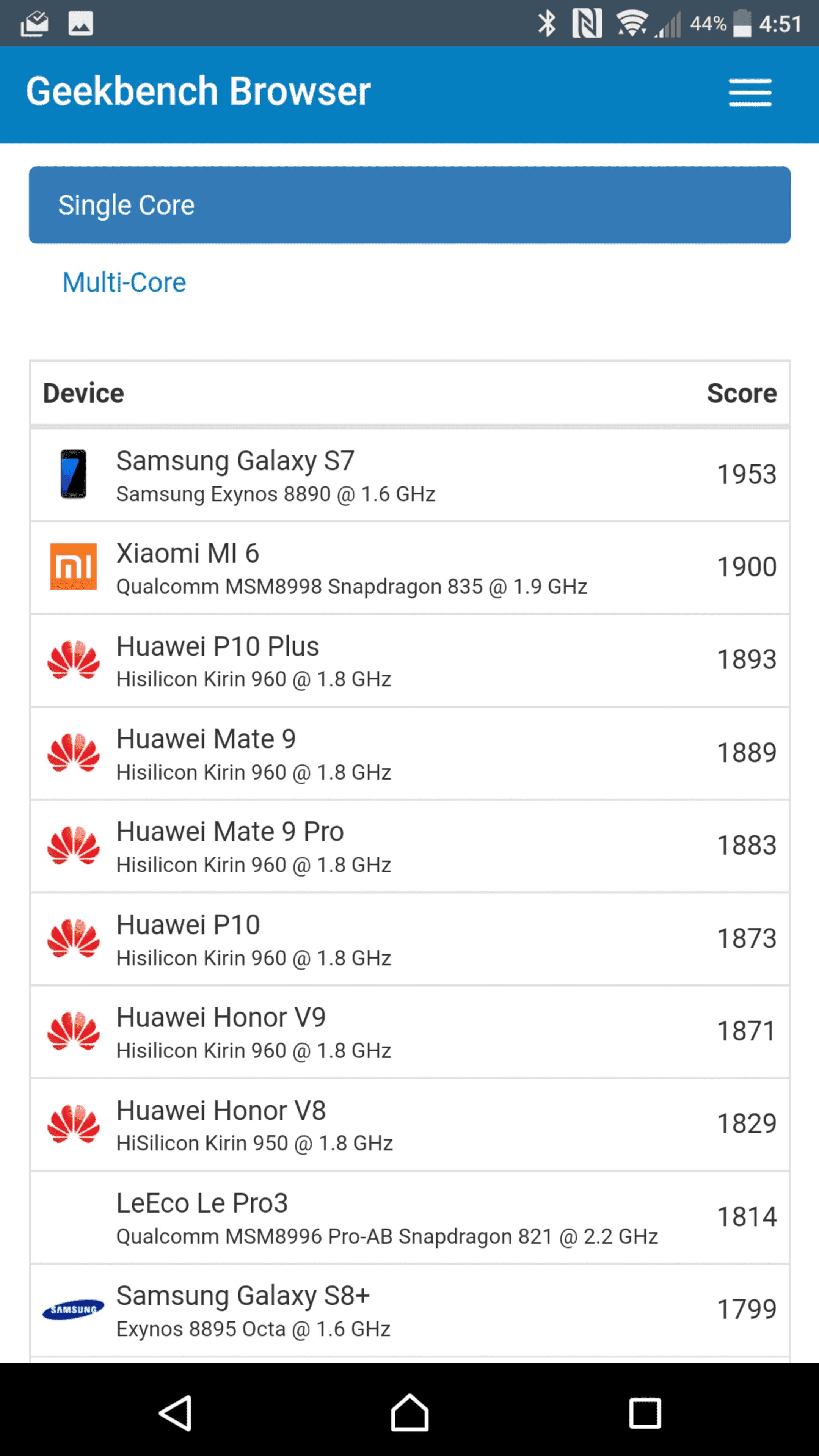 Sony Xperia XZ Premium AH NS Screenshots benchmarks 10